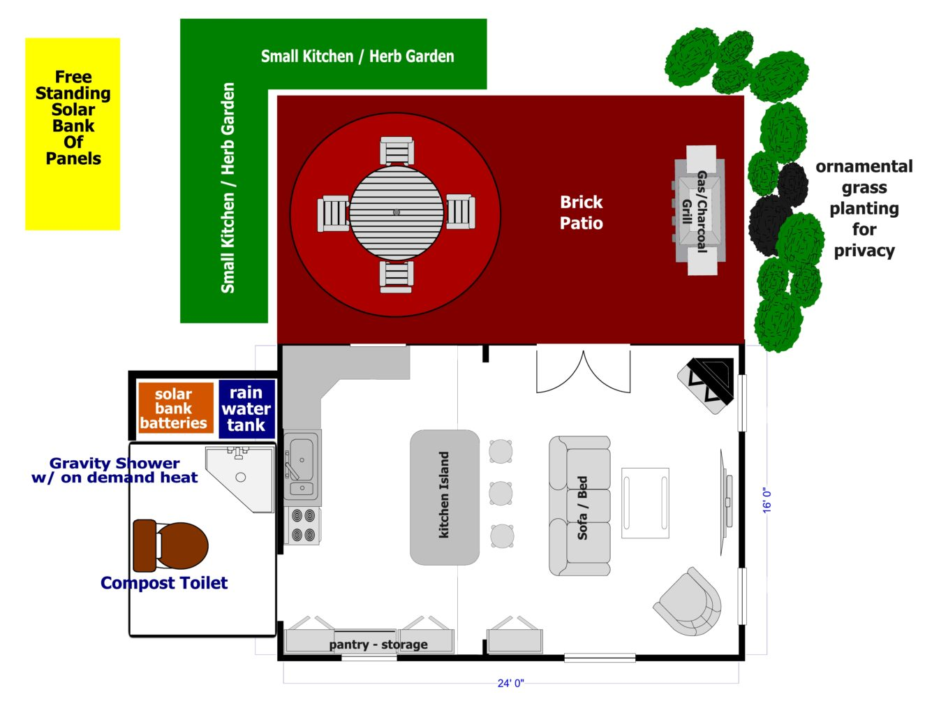 The Cabin Layout And Design – Phase 2 Of The Self Sufficient Cabin Project.