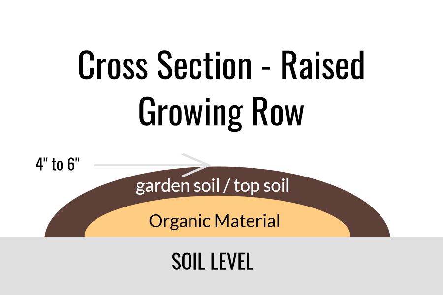 tapering the soil