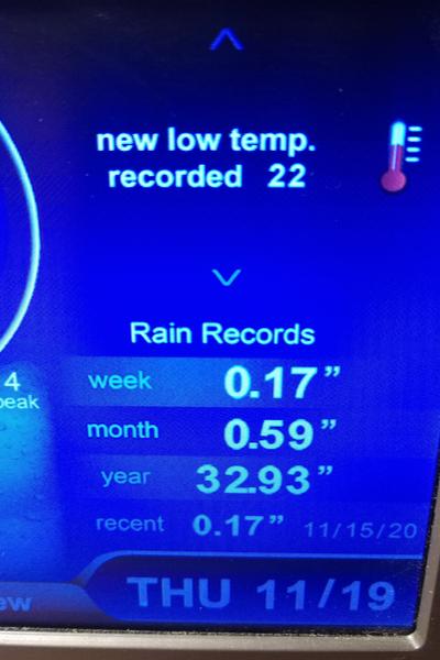 rain measure